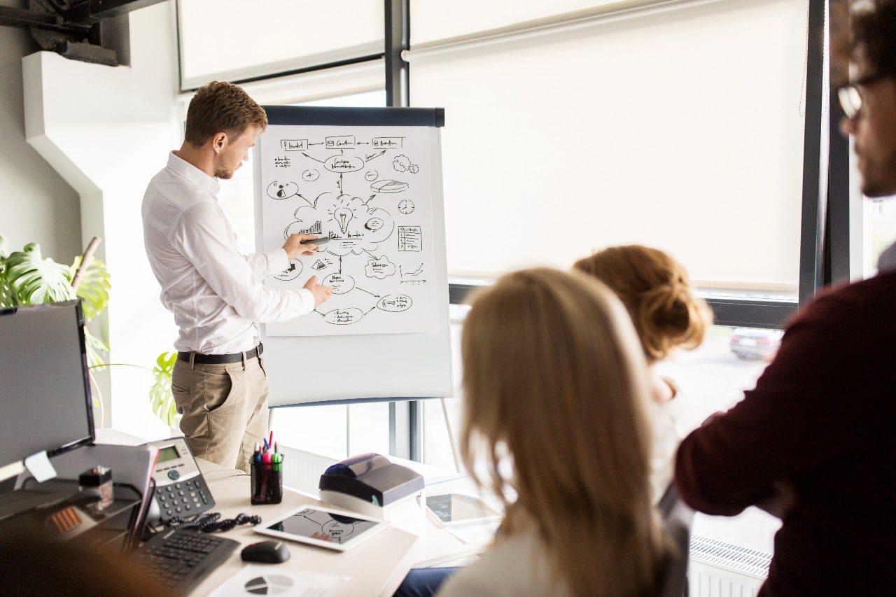 Abordagem de Processos ISO 9001