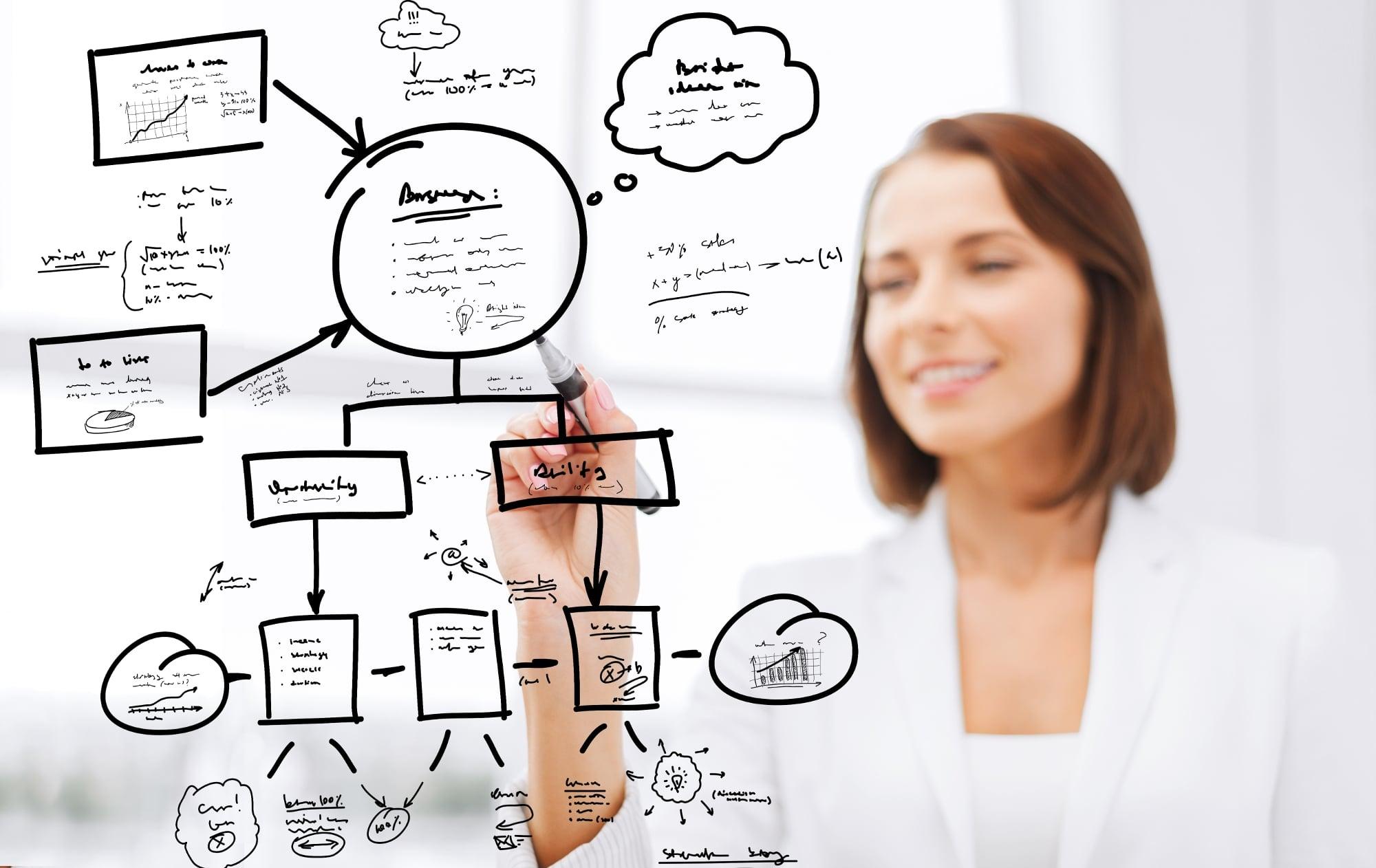 ISO 9001 Requisitos: 0.3 – Abordagem de Processos