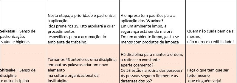 tabela 5s 2