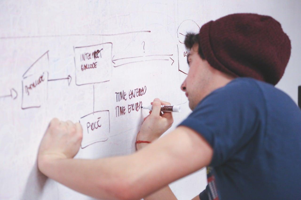 O que é Fluxograma de Processos? Saiba como fazer passo a passo