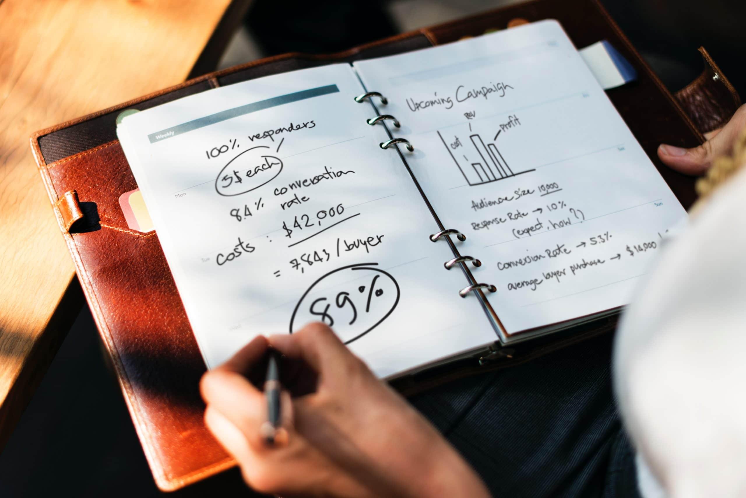 ISO 9001 requisitos: 6.2 – Objetivos da qualidade e planejamento para alcançá-los