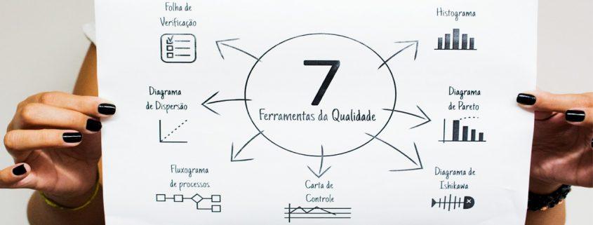 As sete ferramentas da qualidade
