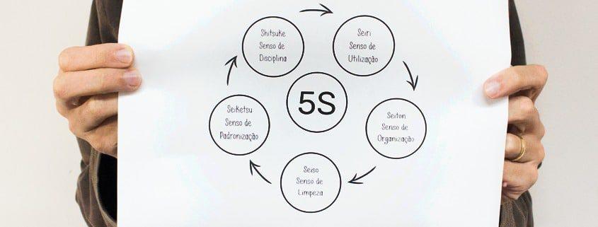 5S: o que é e como implementar?