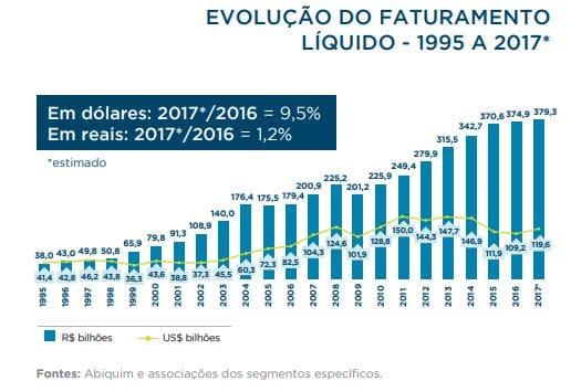 Gráfico 2 SASSMAQ
