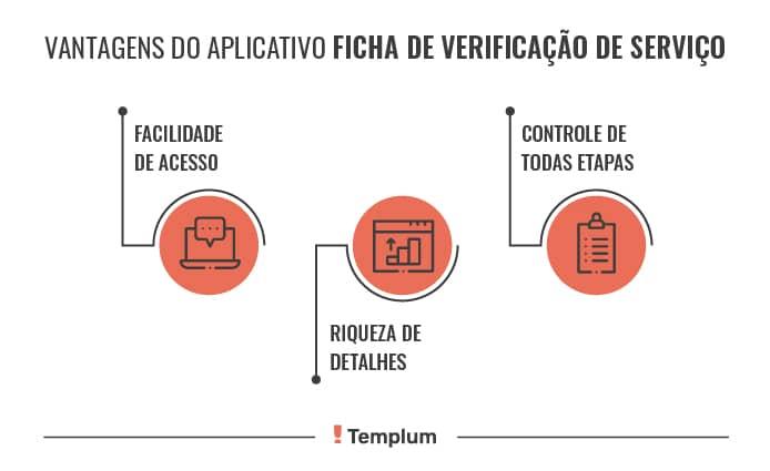 Ficha de Verificação de Serviço